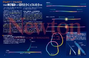Newton1月号30-31ページサンプル